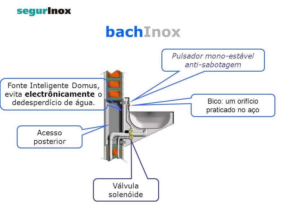bachInox Pulsador mono-estável anti-sabotagem