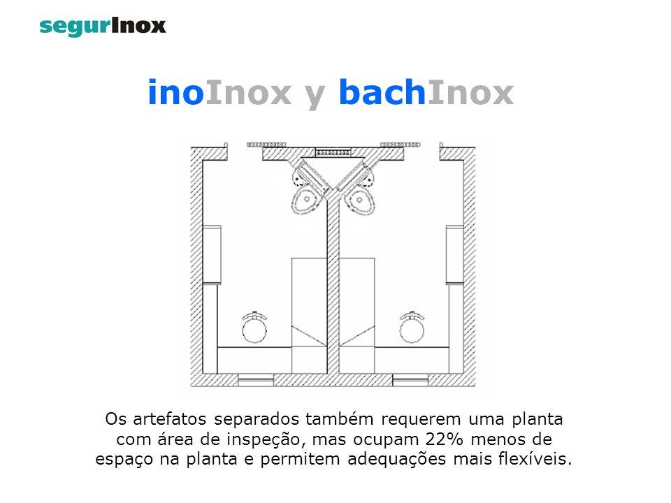 inoInox y bachInox
