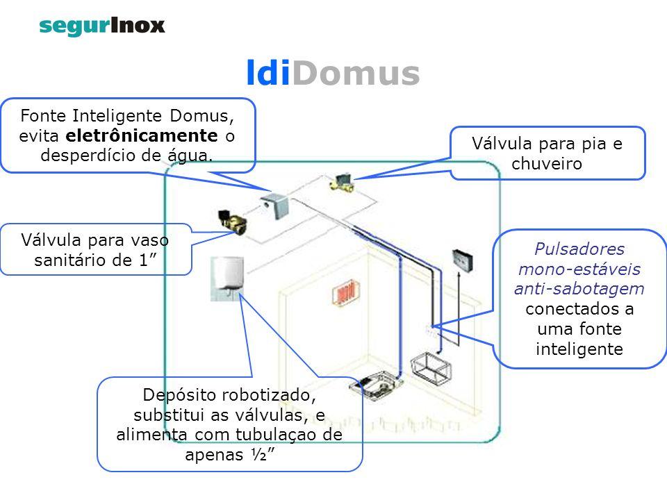 ldiDomus Fonte Inteligente Domus, evita eletrônicamente o desperdício de água. Válvula para pia e chuveiro.