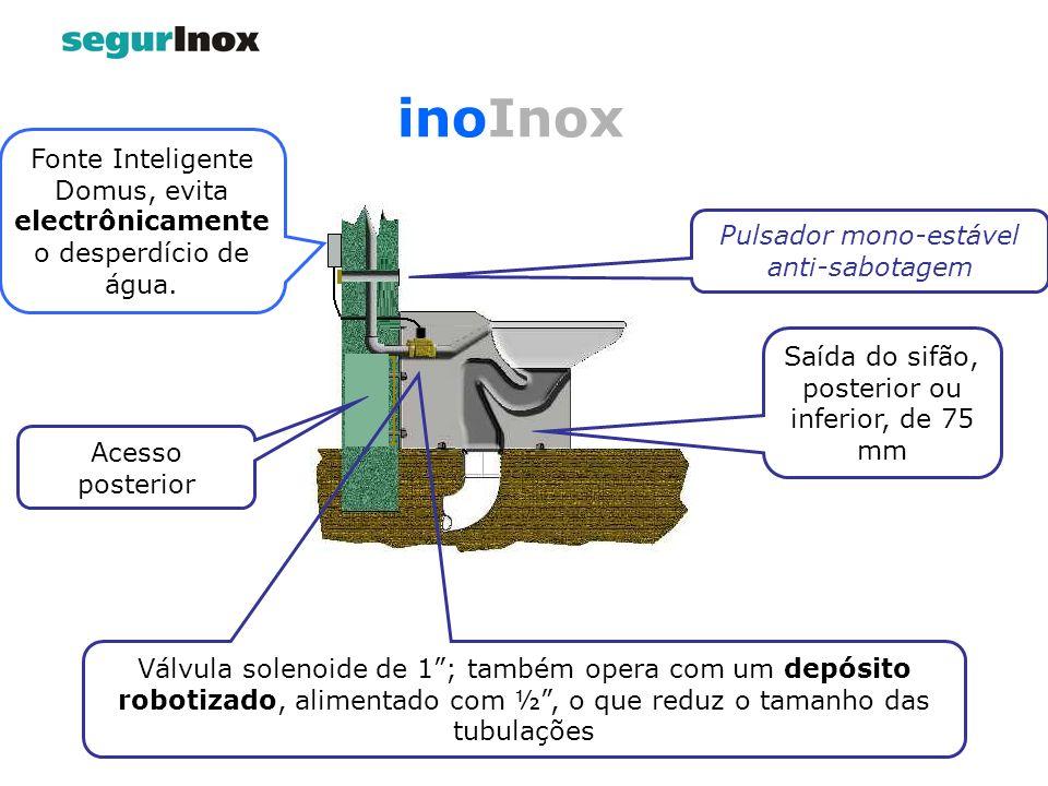 inoInox Fonte Inteligente Domus, evita electrônicamente o desperdício de água. Pulsador mono-estável anti-sabotagem.