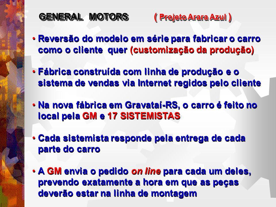 GENERAL MOTORS ( Projeto Arara Azul ) Reversão do modelo em série para fabricar o carro como o cliente quer (customização da produção)