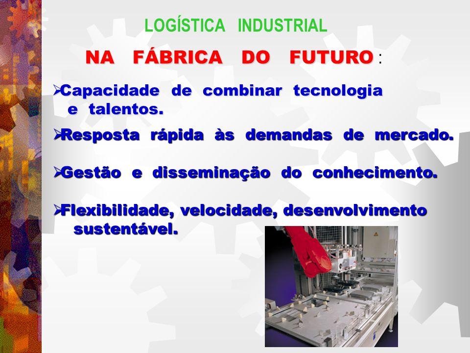 LOGÍSTICA INDUSTRIAL NA FÁBRICA DO FUTURO :