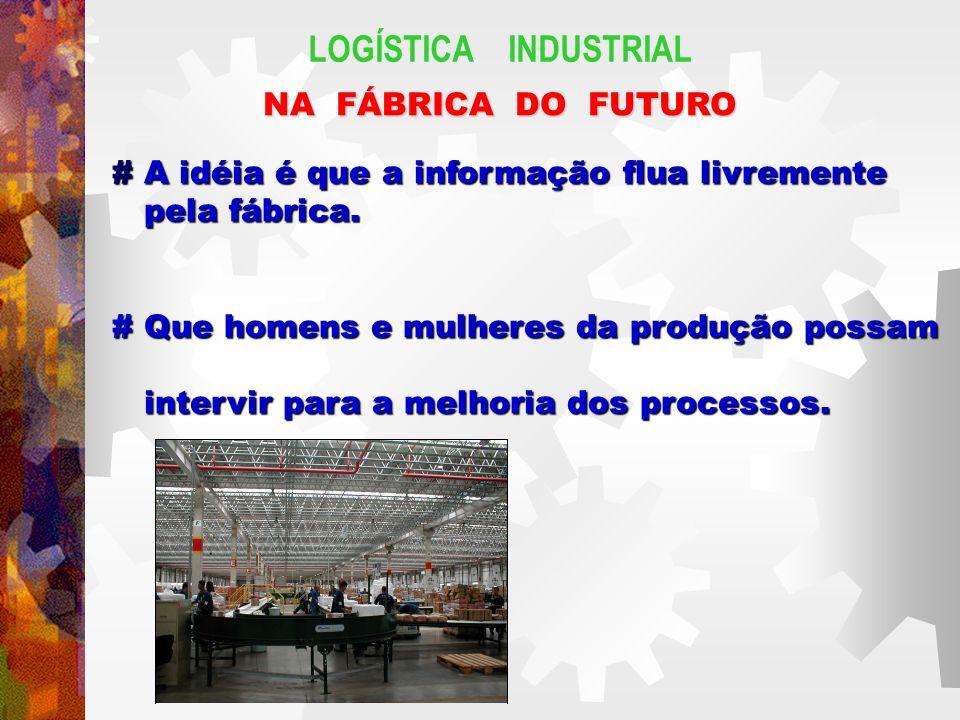 LOGÍSTICA INDUSTRIAL NA FÁBRICA DO FUTURO