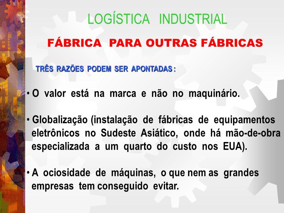 LOGÍSTICA INDUSTRIAL FÁBRICA PARA OUTRAS FÁBRICAS