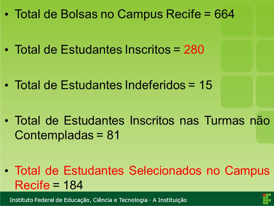 Total de Bolsas no Campus Recife = 664