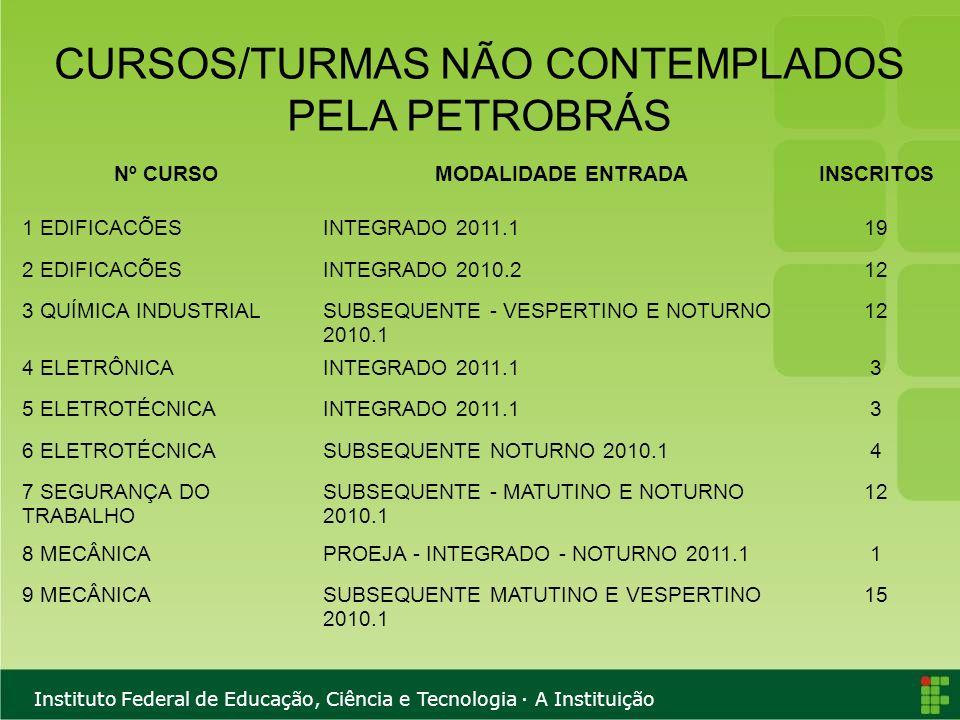 CURSOS/TURMAS NÃO CONTEMPLADOS PELA PETROBRÁS