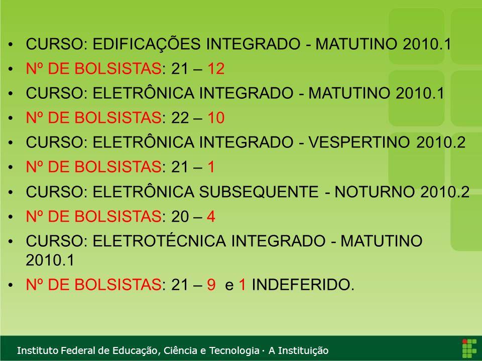 CURSO: EDIFICAÇÕES INTEGRADO - MATUTINO 2010.1