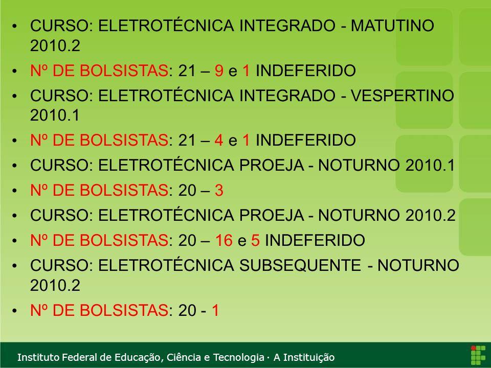CURSO: ELETROTÉCNICA INTEGRADO - MATUTINO 2010.2