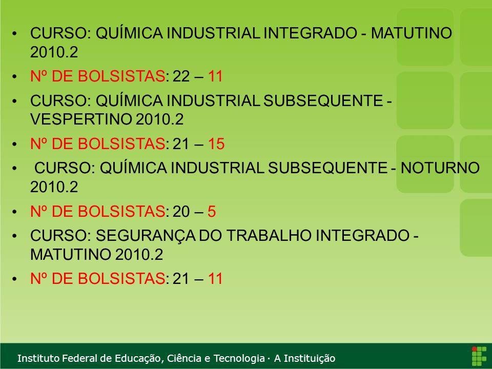 CURSO: QUÍMICA INDUSTRIAL INTEGRADO - MATUTINO 2010.2