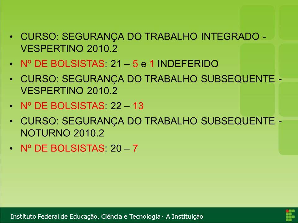 CURSO: SEGURANÇA DO TRABALHO INTEGRADO - VESPERTINO 2010.2