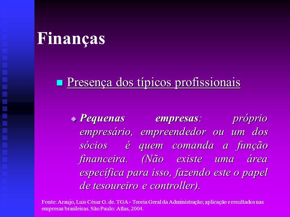 Finanças Presença dos típicos profissionais