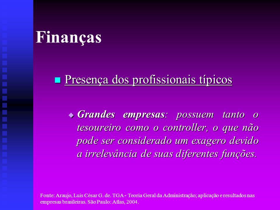 Finanças Presença dos profissionais típicos