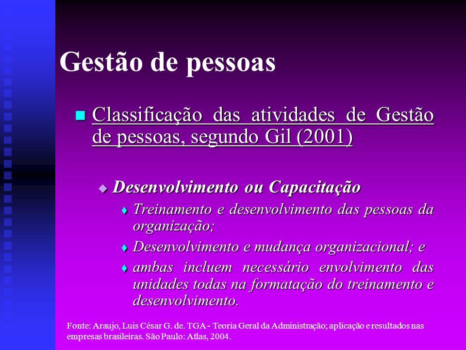 Gestão de pessoas Classificação das atividades de Gestão de pessoas, segundo Gil (2001) Desenvolvimento ou Capacitação.