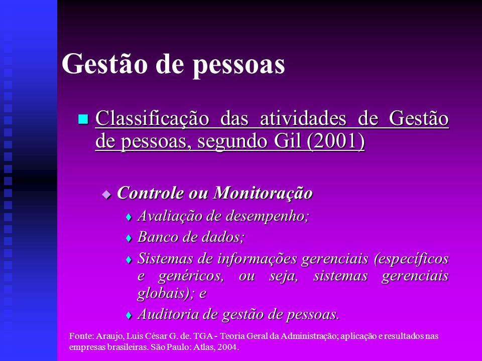 Gestão de pessoas Classificação das atividades de Gestão de pessoas, segundo Gil (2001) Controle ou Monitoração.