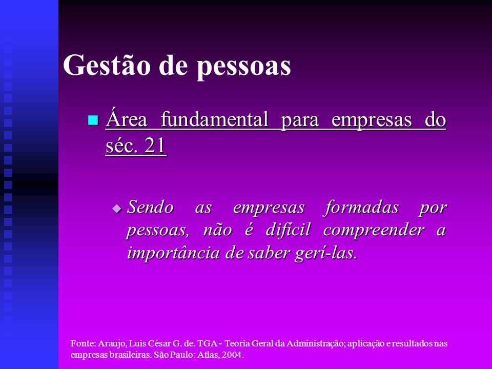 Gestão de pessoas Área fundamental para empresas do séc. 21