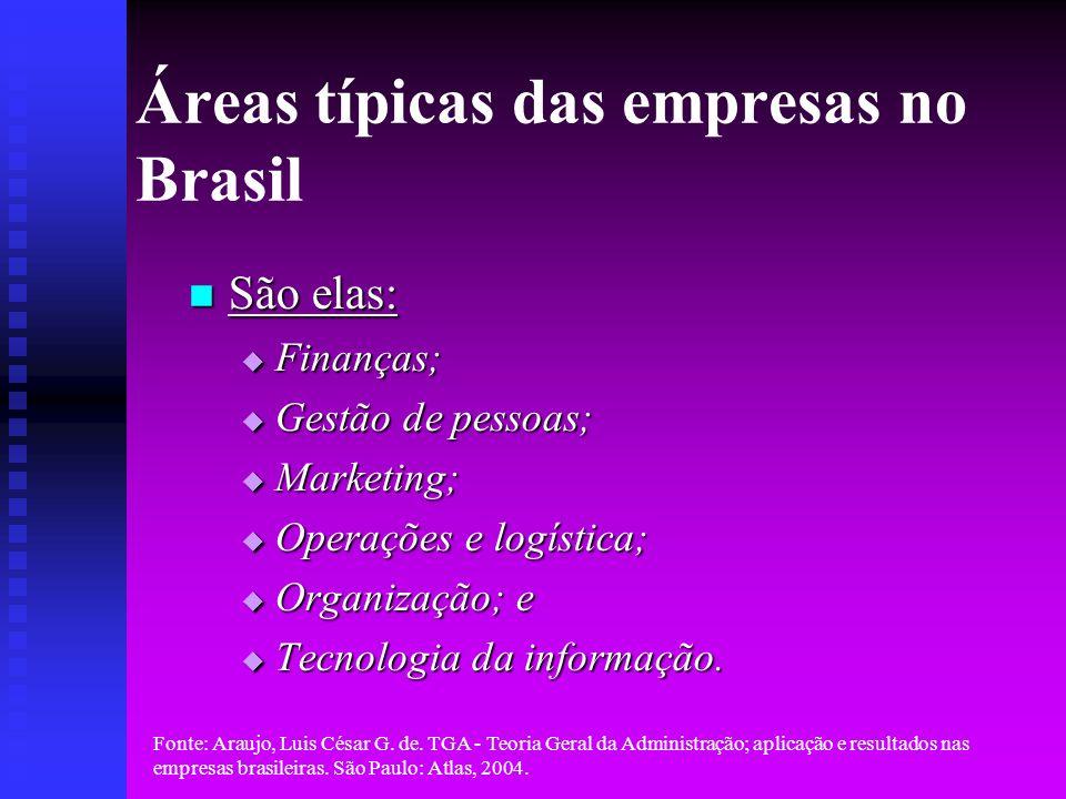 Áreas típicas das empresas no Brasil
