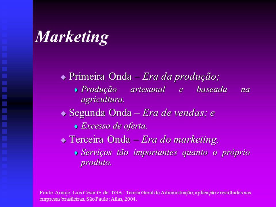 Marketing Primeira Onda – Era da produção;