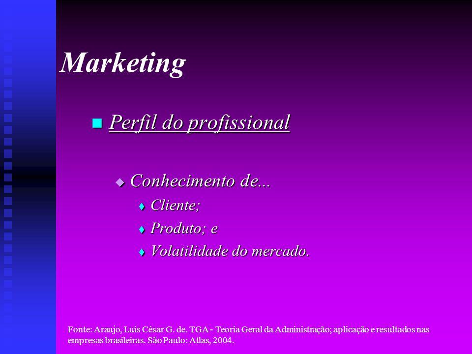Marketing Perfil do profissional Conhecimento de... Cliente;