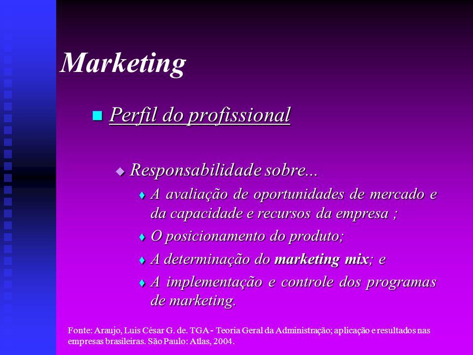 Marketing Perfil do profissional Responsabilidade sobre...