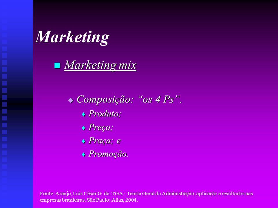 Marketing Marketing mix Composição: os 4 Ps . Produto; Preço;