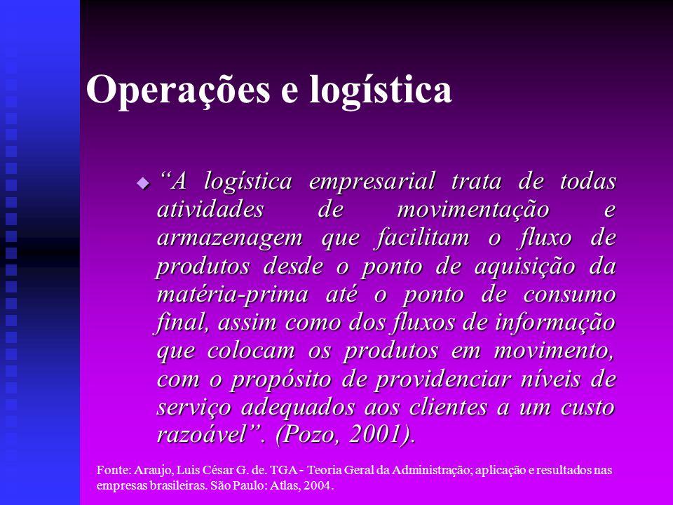 Operações e logística