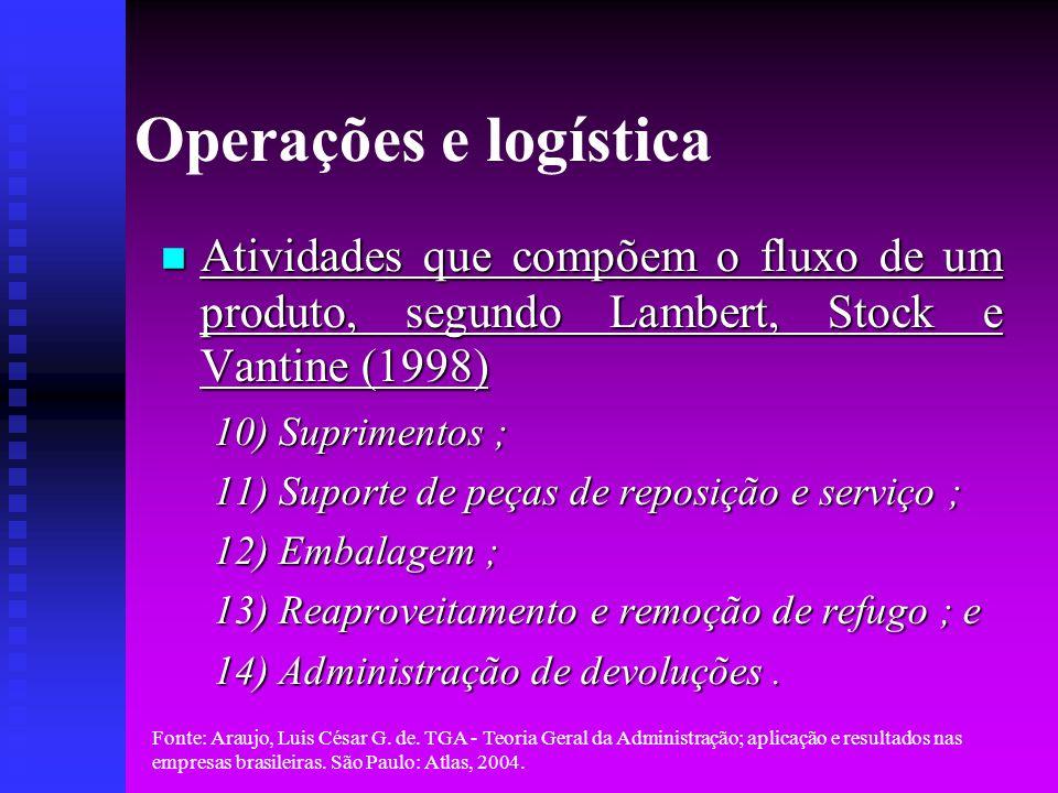 Operações e logística Atividades que compõem o fluxo de um produto, segundo Lambert, Stock e Vantine (1998)