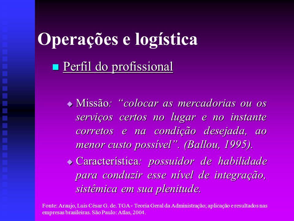 Operações e logística Perfil do profissional