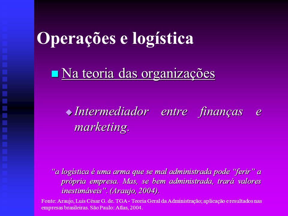 Operações e logística Na teoria das organizações