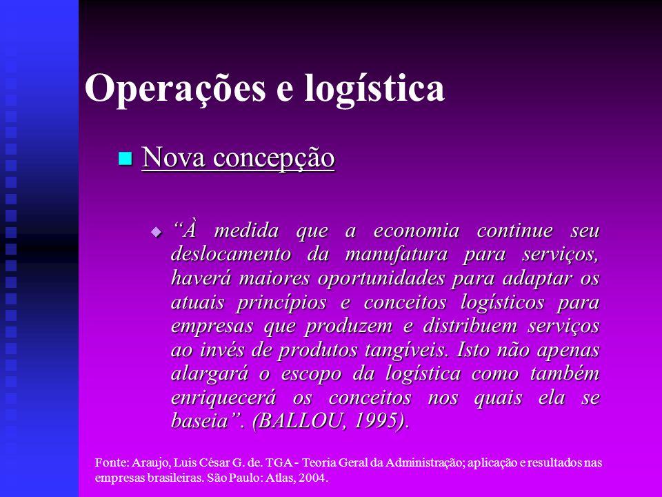 Operações e logística Nova concepção