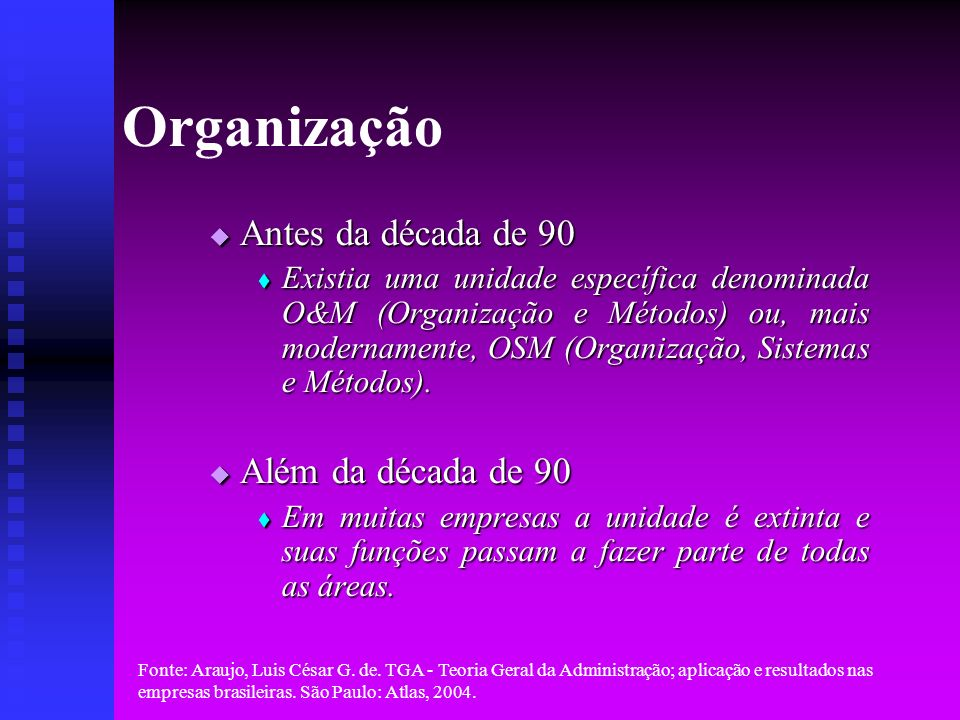 Organização Antes da década de 90 Além da década de 90