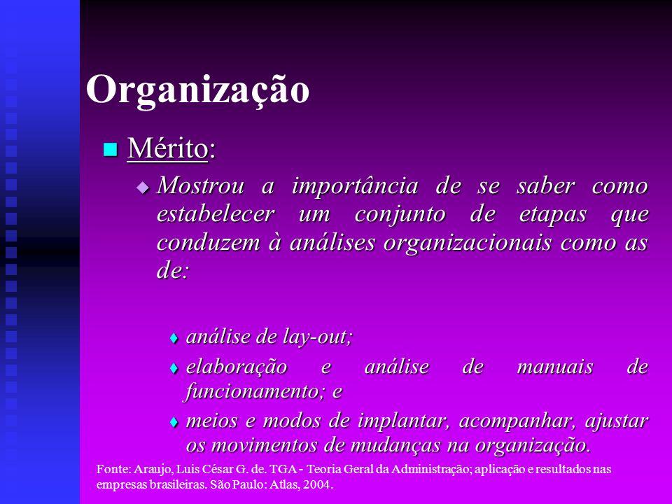 Organização Mérito: Mostrou a importância de se saber como estabelecer um conjunto de etapas que conduzem à análises organizacionais como as de: