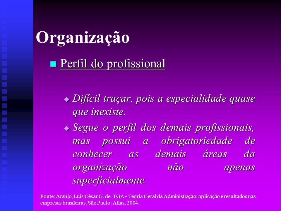 Organização Perfil do profissional