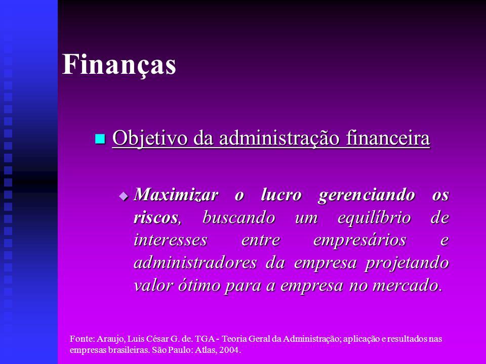 Finanças Objetivo da administração financeira