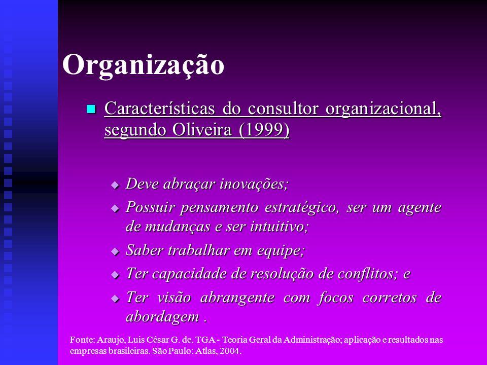 Organização Características do consultor organizacional, segundo Oliveira (1999) Deve abraçar inovações;