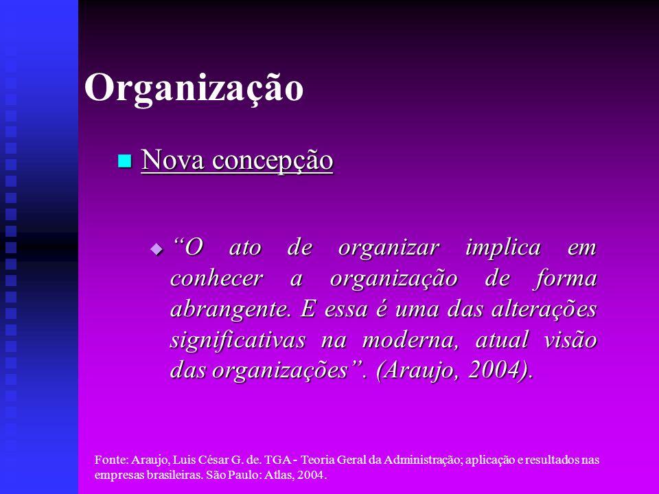 Organização Nova concepção