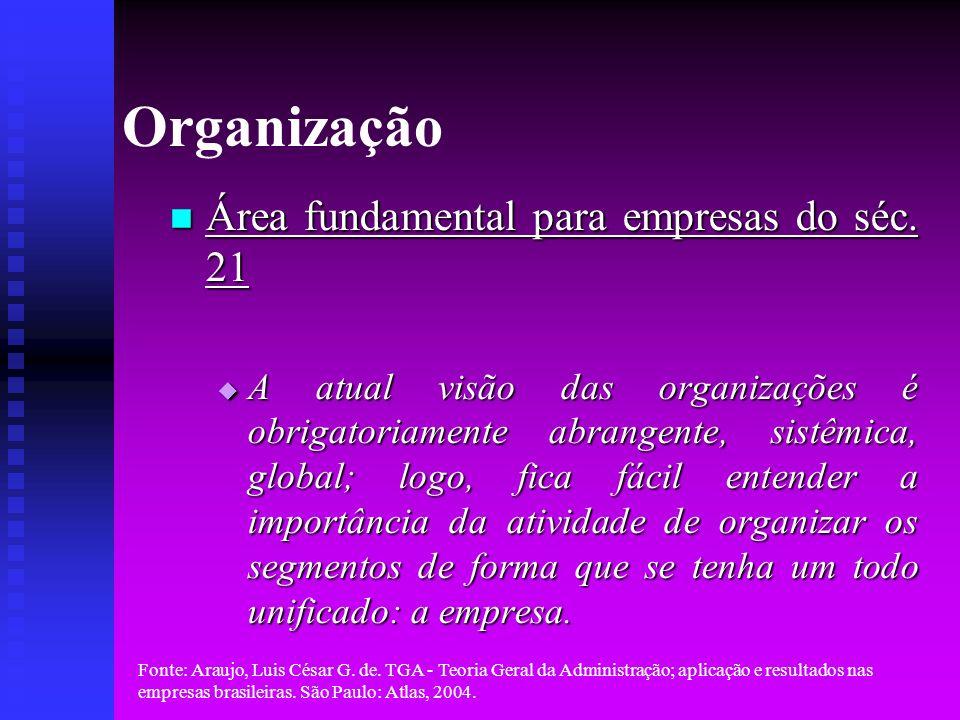 Organização Área fundamental para empresas do séc. 21