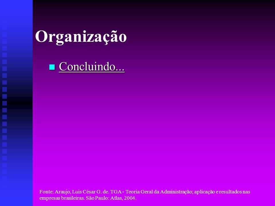 Organização Concluindo...