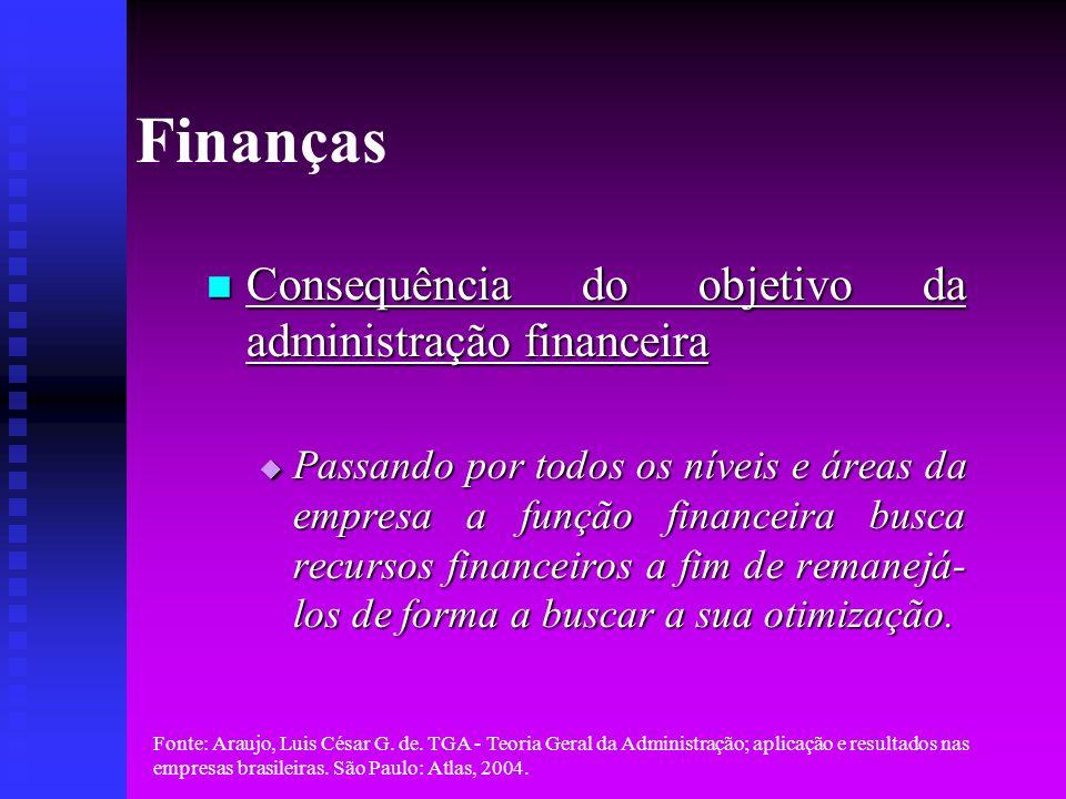 Finanças Consequência do objetivo da administração financeira