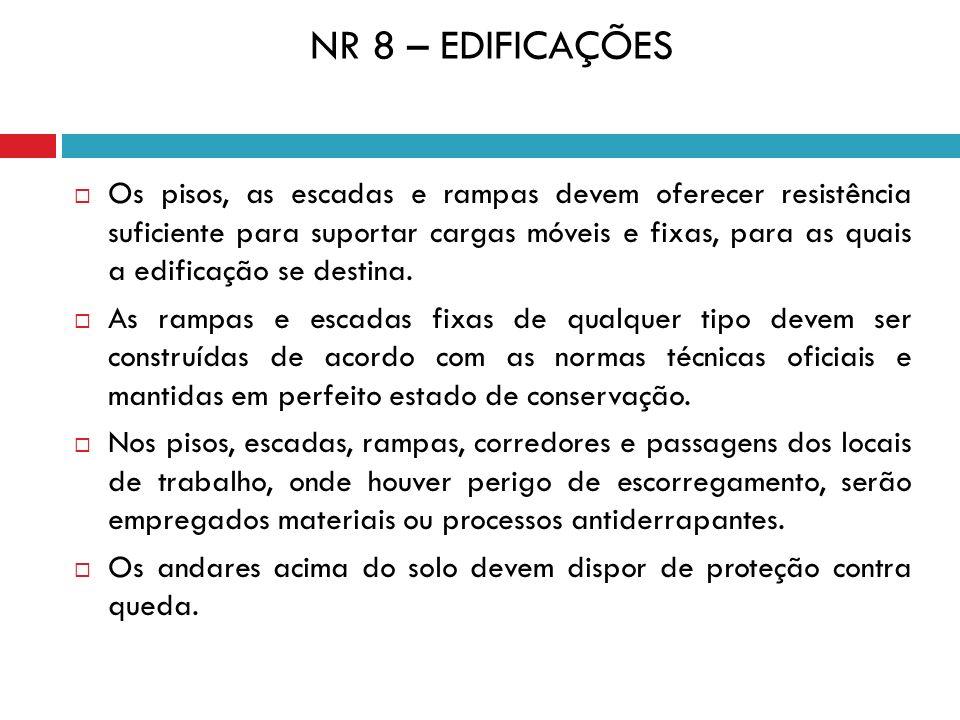 NR 8 – EDIFICAÇÕES