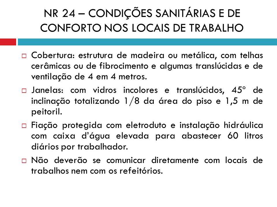NR 24 – CONDIÇÕES SANITÁRIAS E DE CONFORTO NOS LOCAIS DE TRABALHO