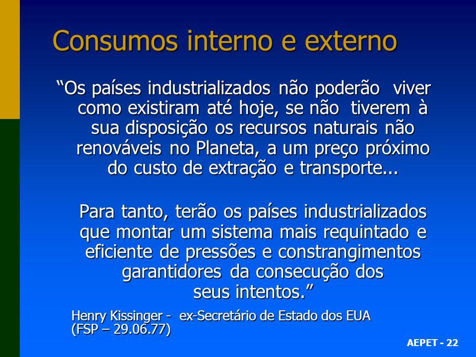 Consumos interno e externo