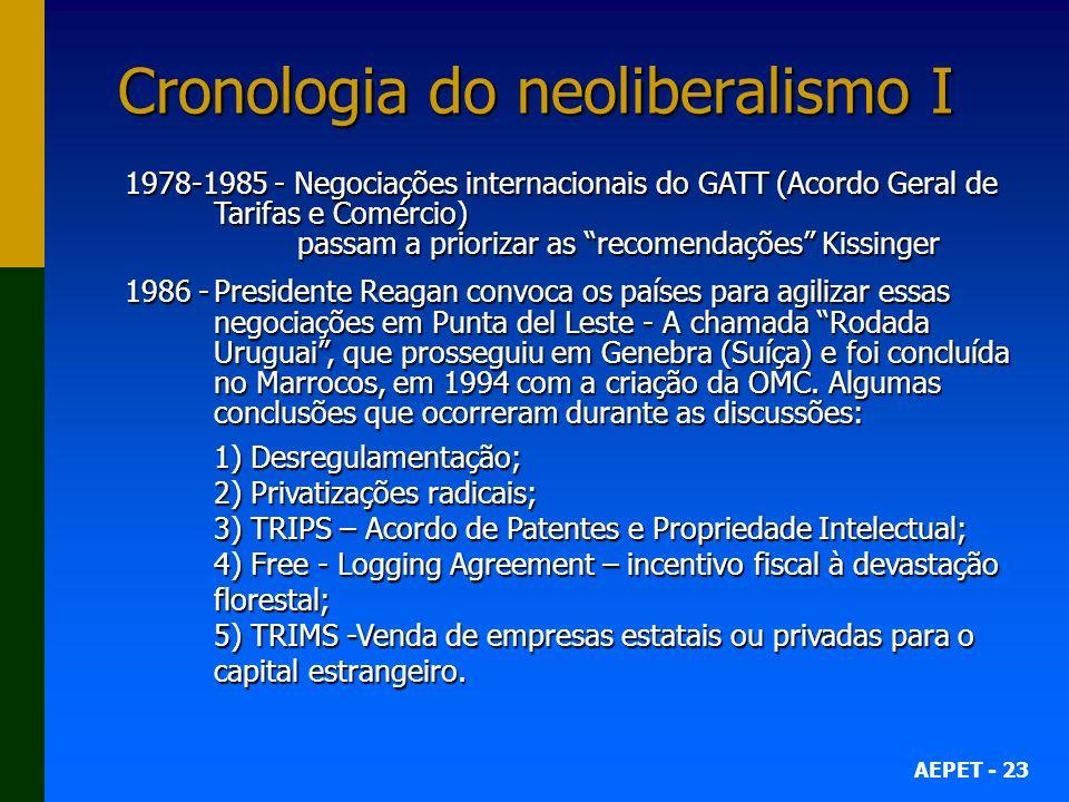 Cronologia do neoliberalismo I