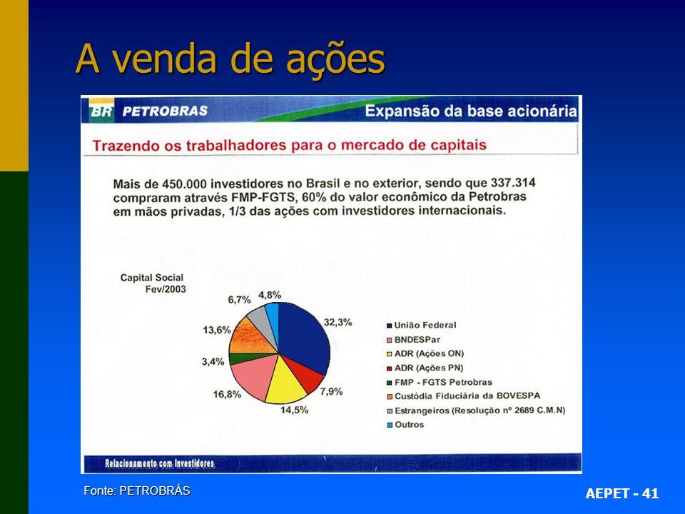 A venda de ações Fonte: PETROBRÁS