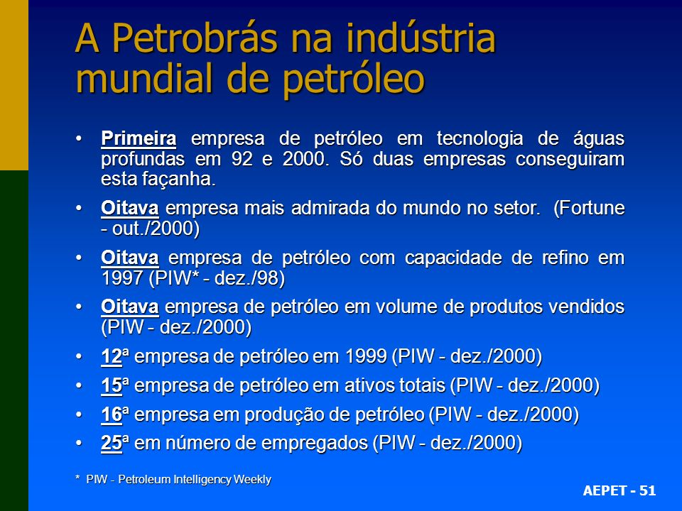 A Petrobrás na indústria mundial de petróleo