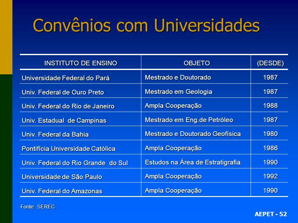 Convênios com Universidades