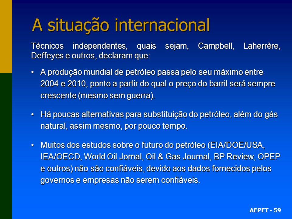 A situação internacional