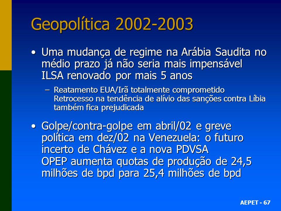 Geopolítica 2002-2003 Uma mudança de regime na Arábia Saudita no médio prazo já não seria mais impensável ILSA renovado por mais 5 anos.