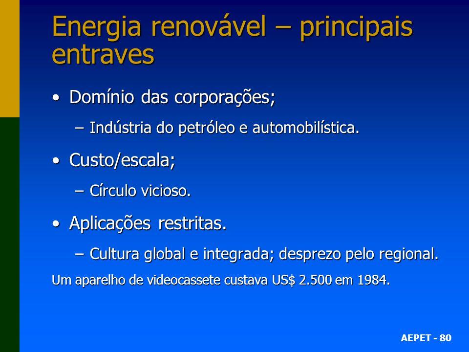 Energia renovável – principais entraves