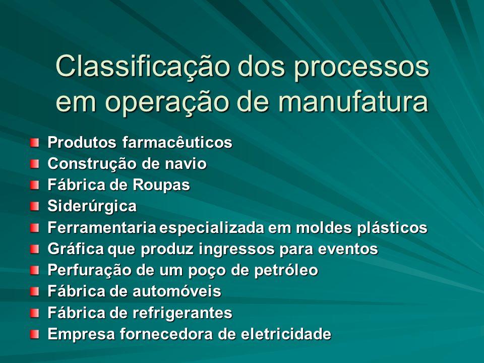 Classificação dos processos em operação de manufatura