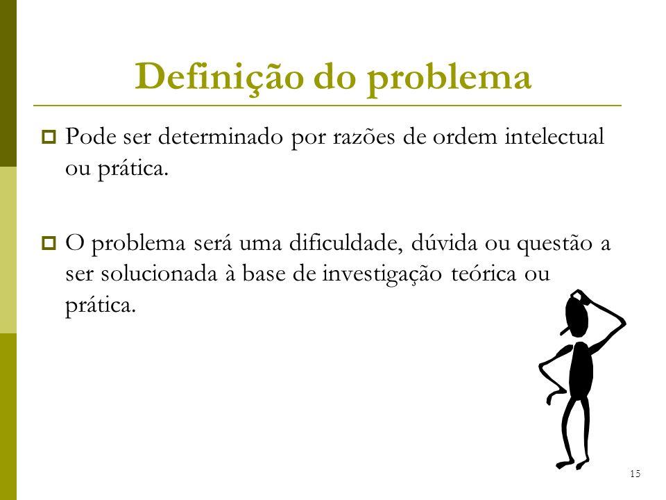 Definição do problema Pode ser determinado por razões de ordem intelectual ou prática.